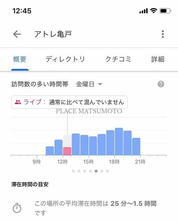 【新型コロナウイルス感染リスク回避】訪問数の多い時間帯をGoogleで把握する